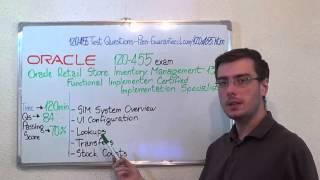 1Z0-455 – Oracle Exam Retail Store Test Functional Implementer Questions