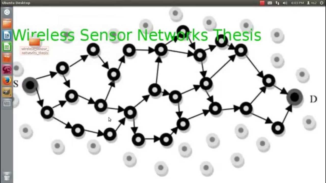 social networking master thesis Recently, online social networking sites have exploded in popularity numerous sites  in this thesis, we use novel measurement techniques to study online social net.
