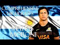 Matías MORONI |Pure Backline Strength| ᴴᴰ