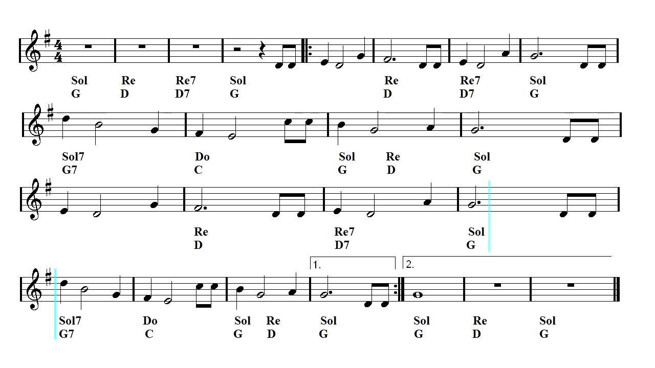 Bomba Latin Remix Happy Birthday Sheet Music Guitar Chords