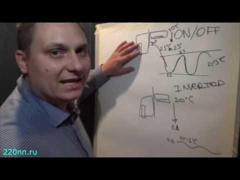 Сплит-система: что это такое, практическое пособие по выбору
