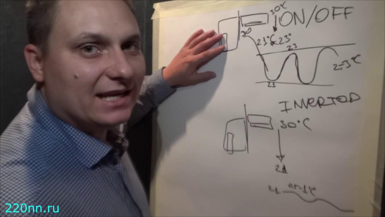 Где в Нижнем Купить Кондиционер Инверторный Сплит-система или Простой on/Off? Какой Выбрать? Что Лучше и чем Отличия?