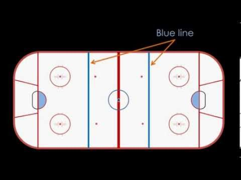 Intro to Hockey: Rink Layout
