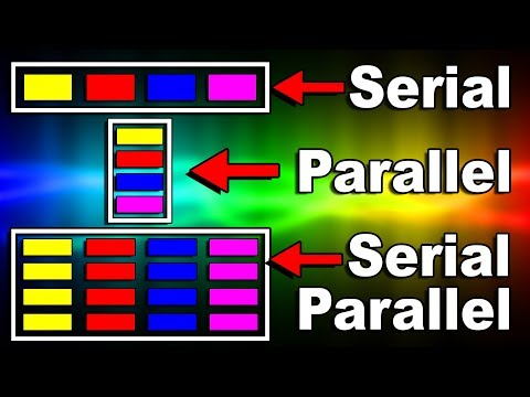 Serial vs Parallel vs Serial Parallel DATA Transmission Mode (Hindi)