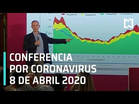 Conferencia Por Coronavirus En México - 8 De Abril 2020