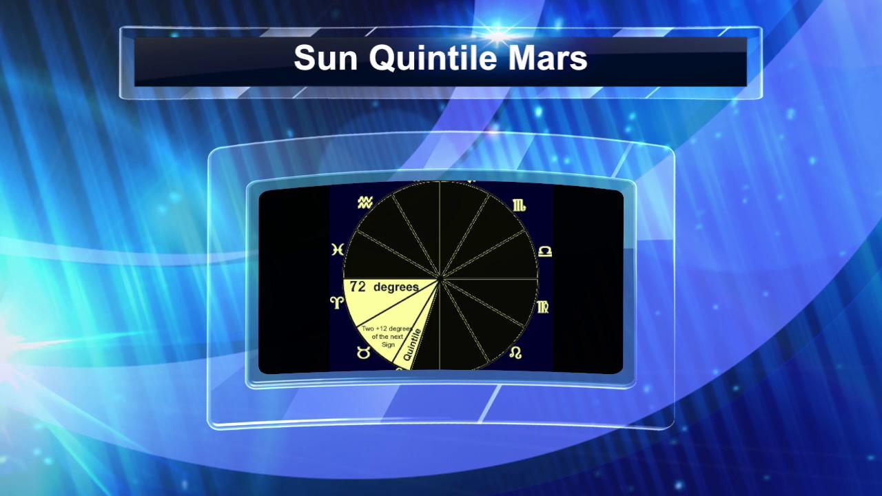 Natal Sun Quintile Mars