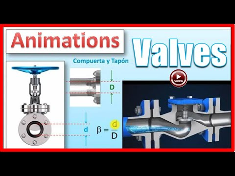 ►-gate-valve-ball-plug-pinch-swing-lift-tilting-globe-butterfly-needle-3-way-relief-safety-multiport