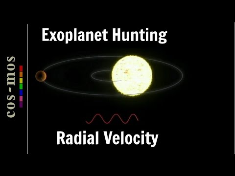 Radial Velocity Method to Detect Exoplanets (method 1)