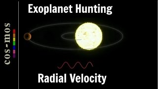 Radial Velocity Method to Detect Exoplanets (method 1)