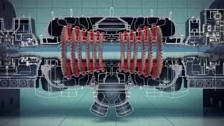 ''Силовые машины'' - новые разработки для АЭС