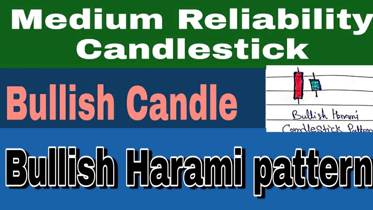 Top 4 Harami Candlestick Pattern Trading Strategies