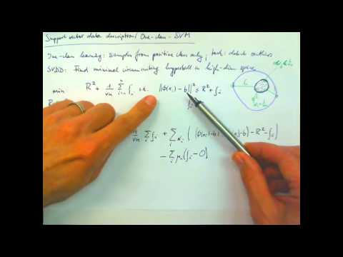 6.2 One Class SVM | 6 Kernels, Random Forest | Pattern Recognition Class 2012