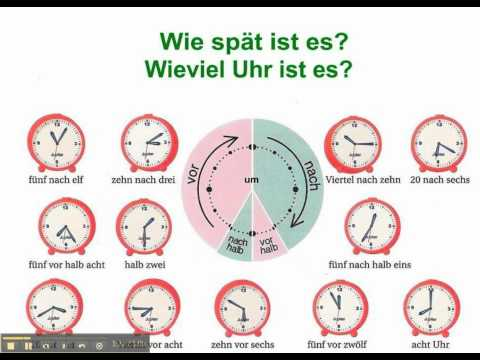 Time Expressions in German - www.germanforspalding.org