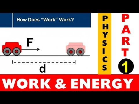 Work and Energy Part - 1(UPSC , SSC , Railway,CDS , CHSL , PSC , State Govt Exams)