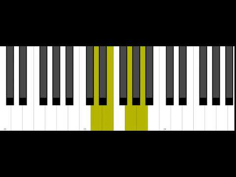A7sus4 Piano Chord Inversions Youtube
