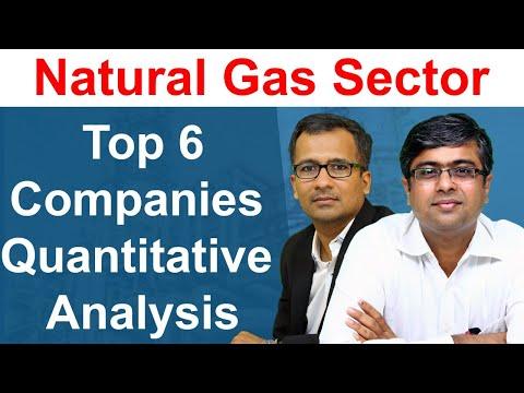Natural Gas Sector | Top 6 Companies | Quantitative Analysis