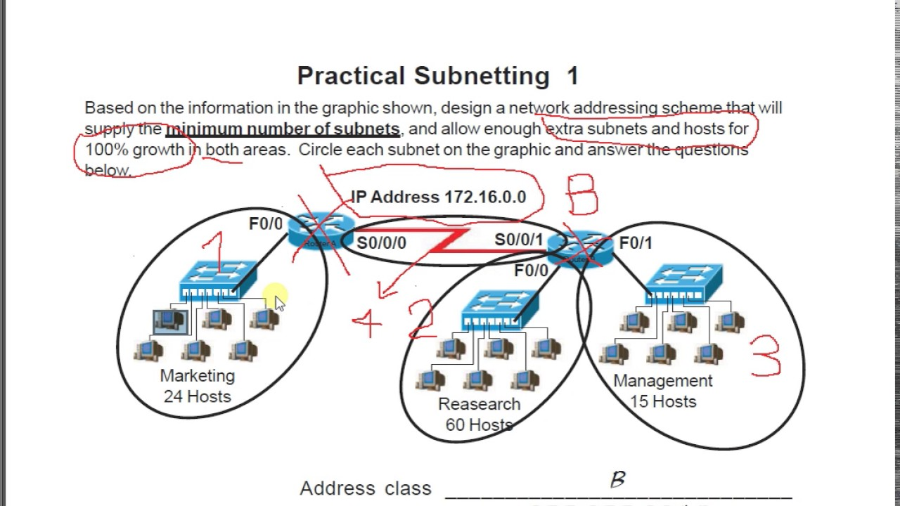 subnet with diagram part 1 [ 1280 x 720 Pixel ]