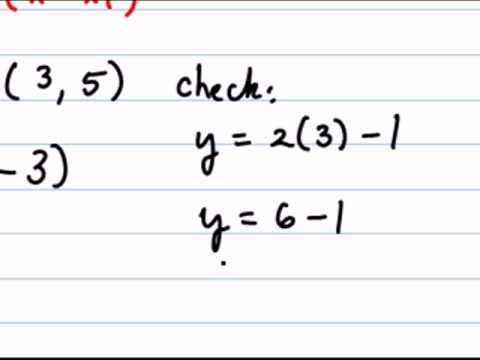 Finding The Equation Of A Line Given A Point And The Slope Youtube