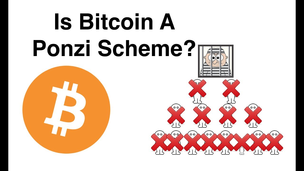 ponzi schemes Learn more about what a ponzi scheme is and what you can do to watch out for them read this summary of the bernie madoff scandal as an example.