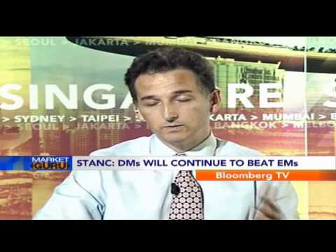 """Market Guru - """"Indian Equity Market Exposed To A Downside Risk"""""""