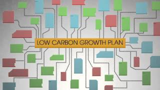 Low Carbon Growth Plan (Short)