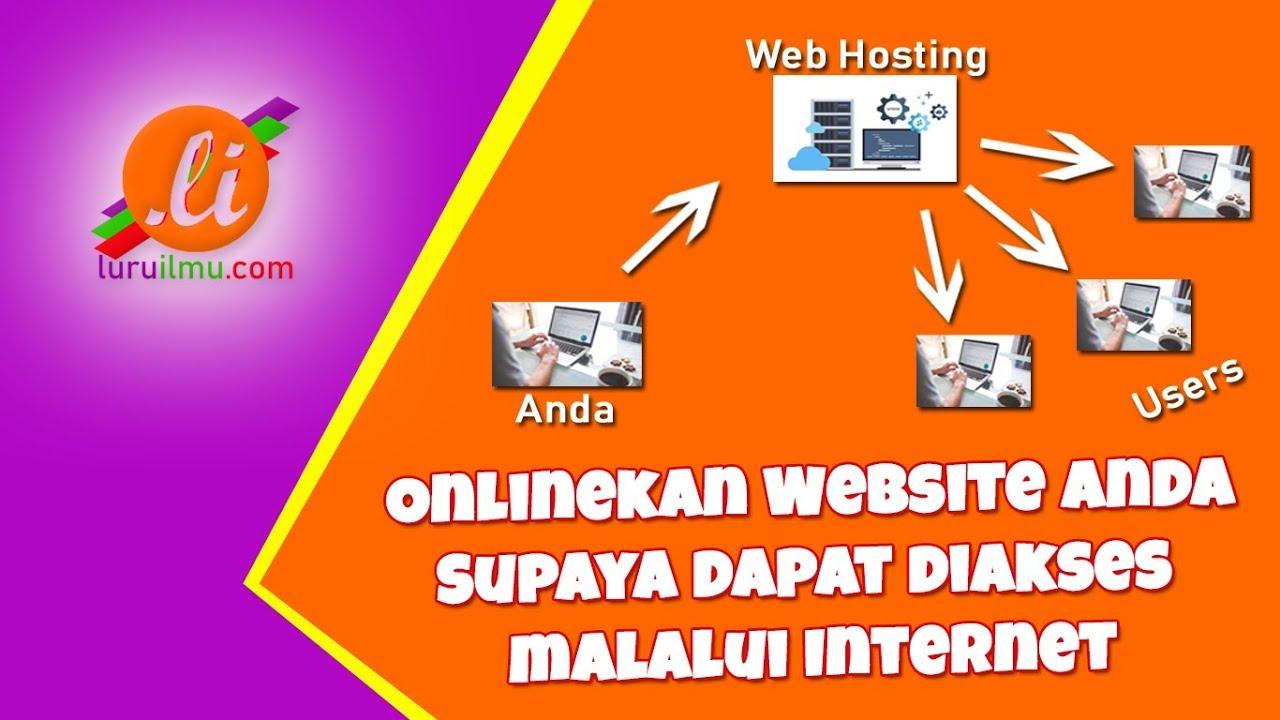 21+ Cara hosting web ke internet ideas