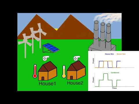 Distributed coordination of smart devices to mitigate intermittency of renewables for a smarter grid