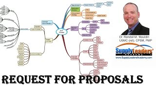 Supply Chain Management - Request For Proposal RFP process