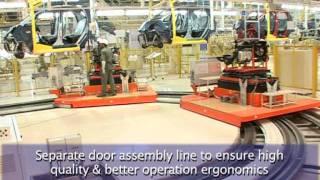 The Making of Tata Nano