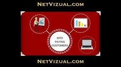Online Marketing Richmond Virginia:  Best Video SEO & VIdeo Marketing Va