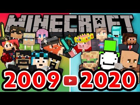 The History Of Minecraft On YouTube - Kweebec Corner