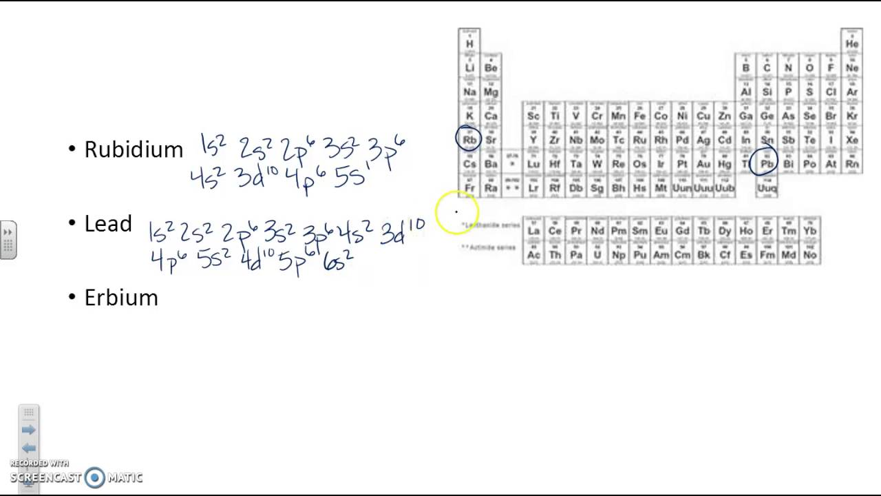 Answers to electron configuration worksheet ENCODING - YouTube