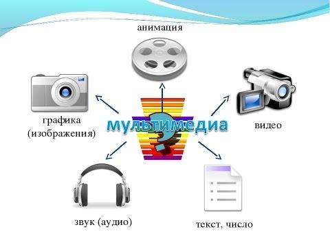 Мультимедийные тесты по технологии Технология