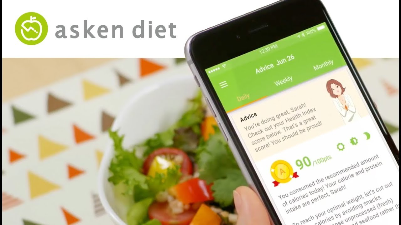 how to use asken diet