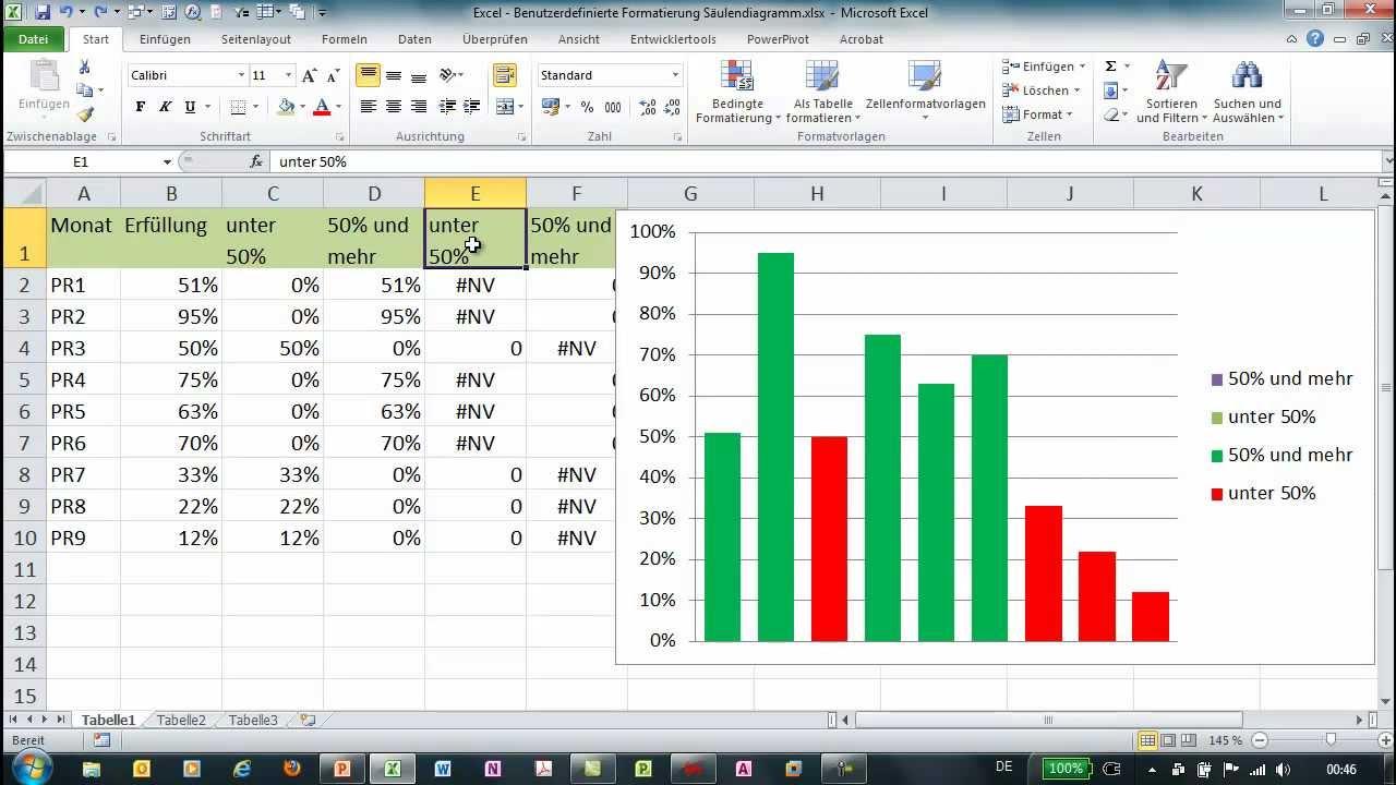 Excel - Formatiertes S U00e4ulendiagramm