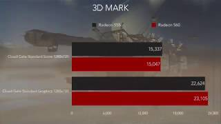 aMD Radeon PRO 555 vs 560 MacbookPro 2017