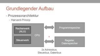 Wie funktioniert ein Prozessor? - Einleitung - Part 1