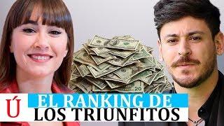 Cepeda tiene más dinero que Aitana y Alfred más que Amaia: el supuesto ránking económico de OT