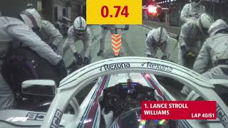DHL Fastest Pit Stop Award: FORMULA 1 2018 SINGAPORE AIRLINES SINGAPORE GRAND PRIX (Stroll/Williams)