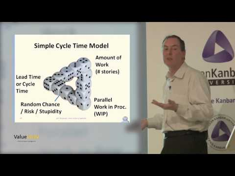 LKUK13: Cycle Time Analytics - Fast #NoEstimate Forecasting & Decision Making - Troy Magennis