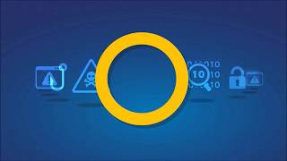 Symantec Complete Website Security Solution