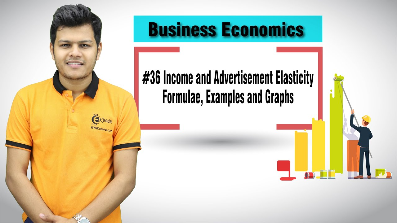 Income And Advertisement Elasticity Formulae Examples And Graphs