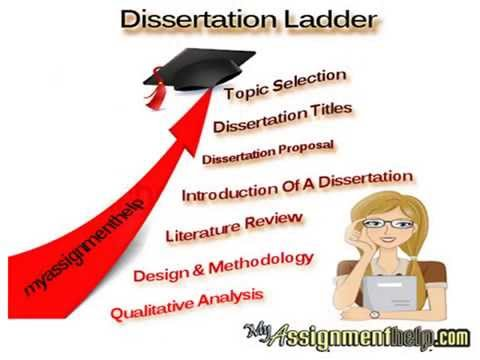 dissertation proposal tutorial
