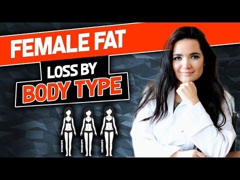 Female Fat Loss By Body Type |  Pérdida de grasa para mujeres por tipo de cuerpo