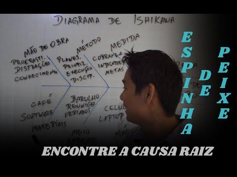 """Webinario Gestión de Riesgos: """"Conceptos y Aplicaciones en Industria Farmacéutica"""" from YouTube · Duration:  1 hour 18 minutes 12 seconds"""