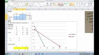 Operations Management - Linear Programming on Excel using two methods