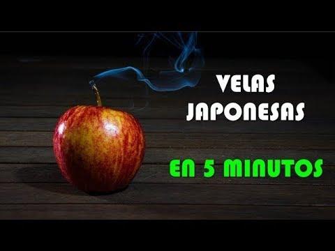 Velas Japonesas  (Candlesticks) para Traders | En 5 Minutos
