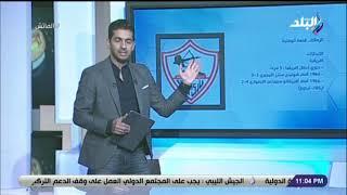 الماتش - «الزمالك ..نادي الوطنية» ..هانى حتحوت يستعرض إنجازات القلعة البيضاء