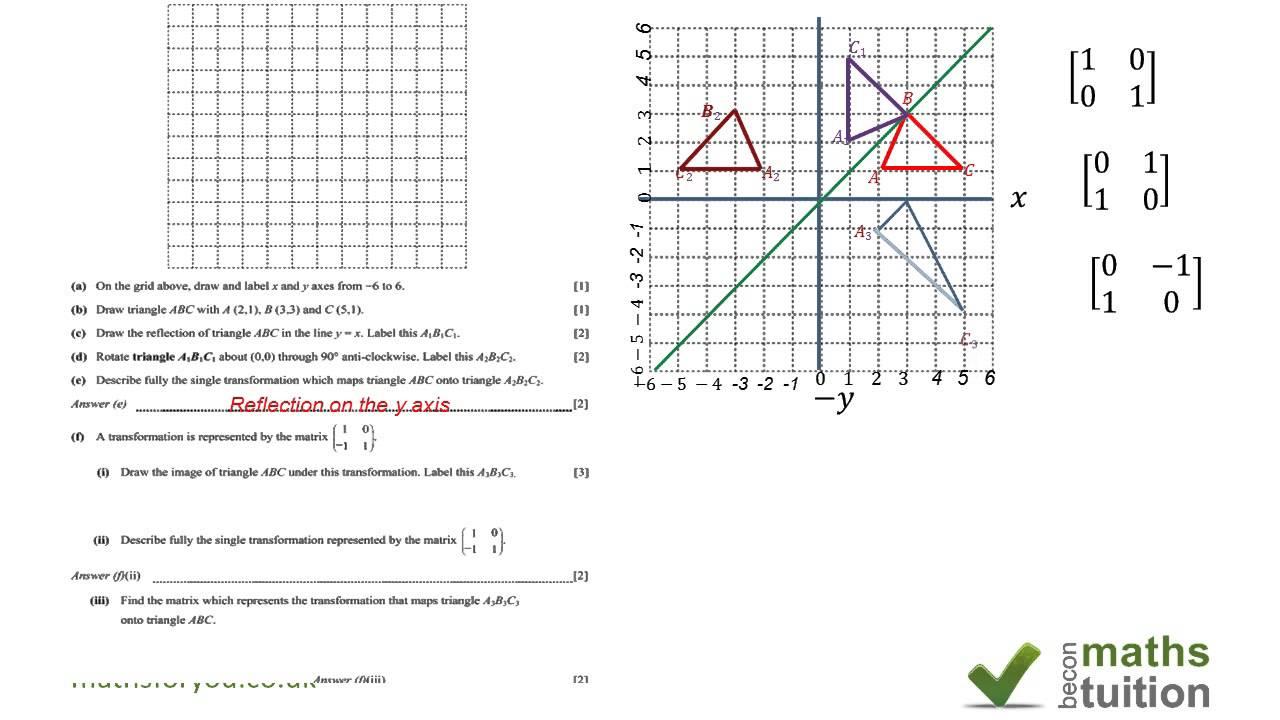 Reflection, Rotation, Shear Matrix Exam Question Part 5