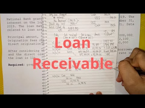 Accounting for Loan Receivable (Part 1)